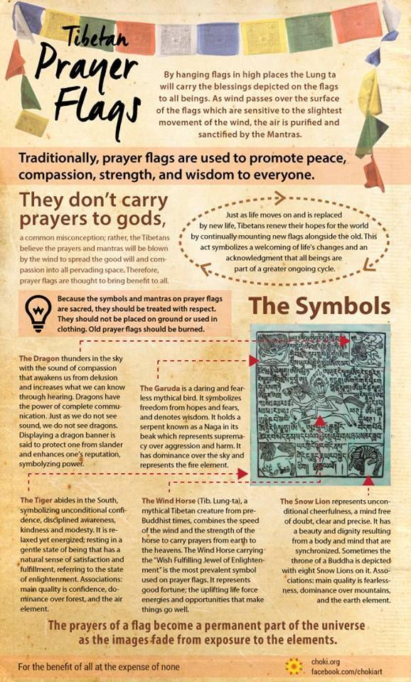 Meaning of prayer flags   Prayer flags   Buddhist prayer