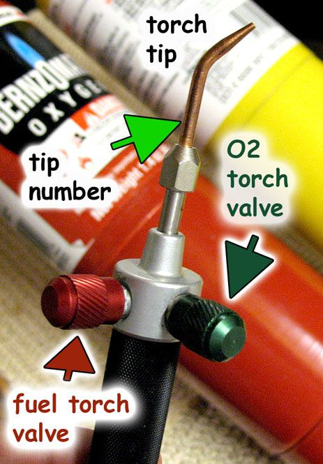HowTo Use a Smith Little Torch | SOLUTIONS II | Soldering ...