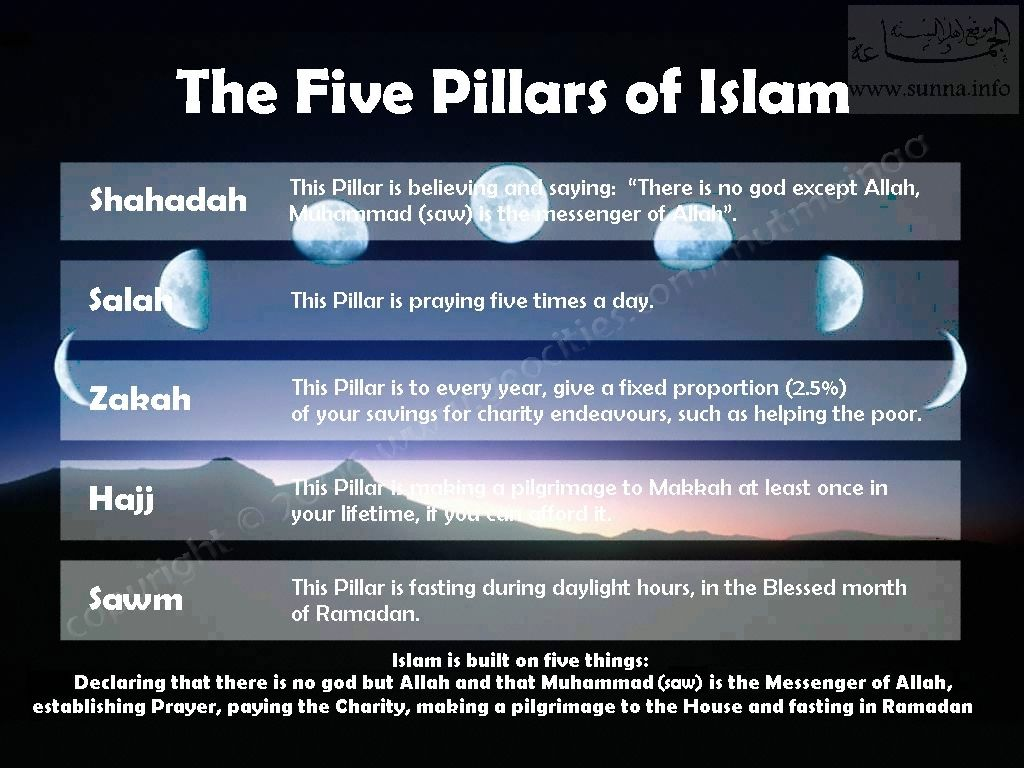 essay on the five pillars of islam 91 121 113 106 essay on the five pillars of islam