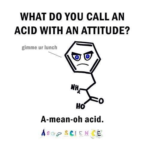 Image result for funny cartoons on acidic body