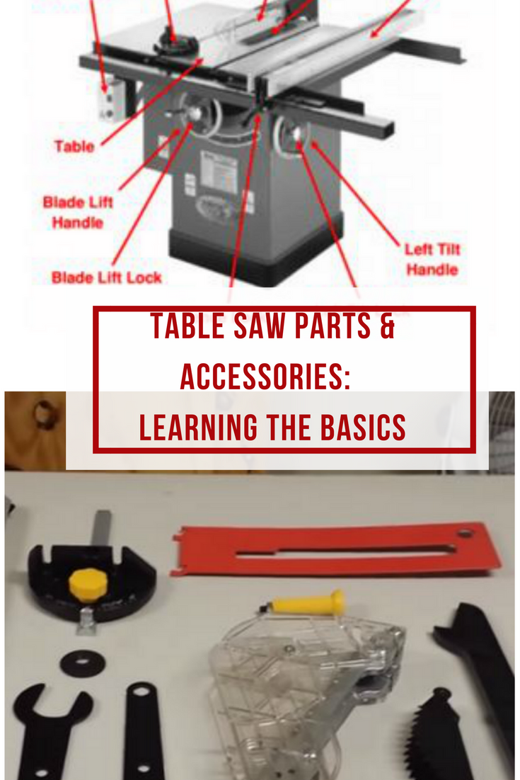 Table Saw Parts And Accessories: Learning The Basics Is Important