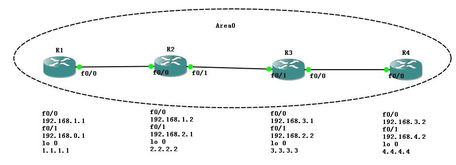 bgp routing protocol cbt nuggets llc