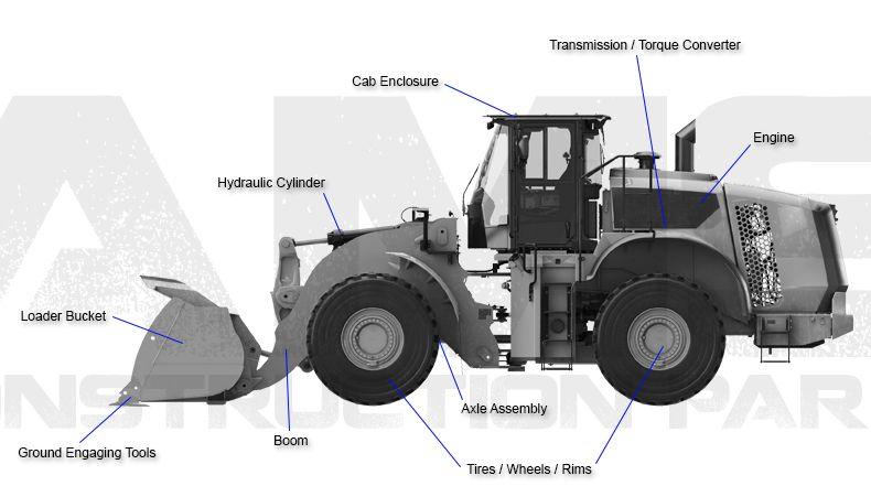 Image Result For Wheel Loader Diagram Construction