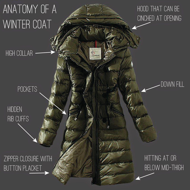 The Otter Dance 7 Important Features In A Winter Coat Moncler Jacket Moncler Women Women [ 1500 x 1500 Pixel ]