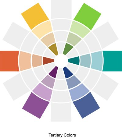 Full 6 Color Tertiary Scheme Website Has Examples Of Colors Used In Decor