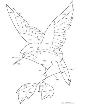 Hummingbird Free Pattern Plus Which Colors To Use Birds Bugs