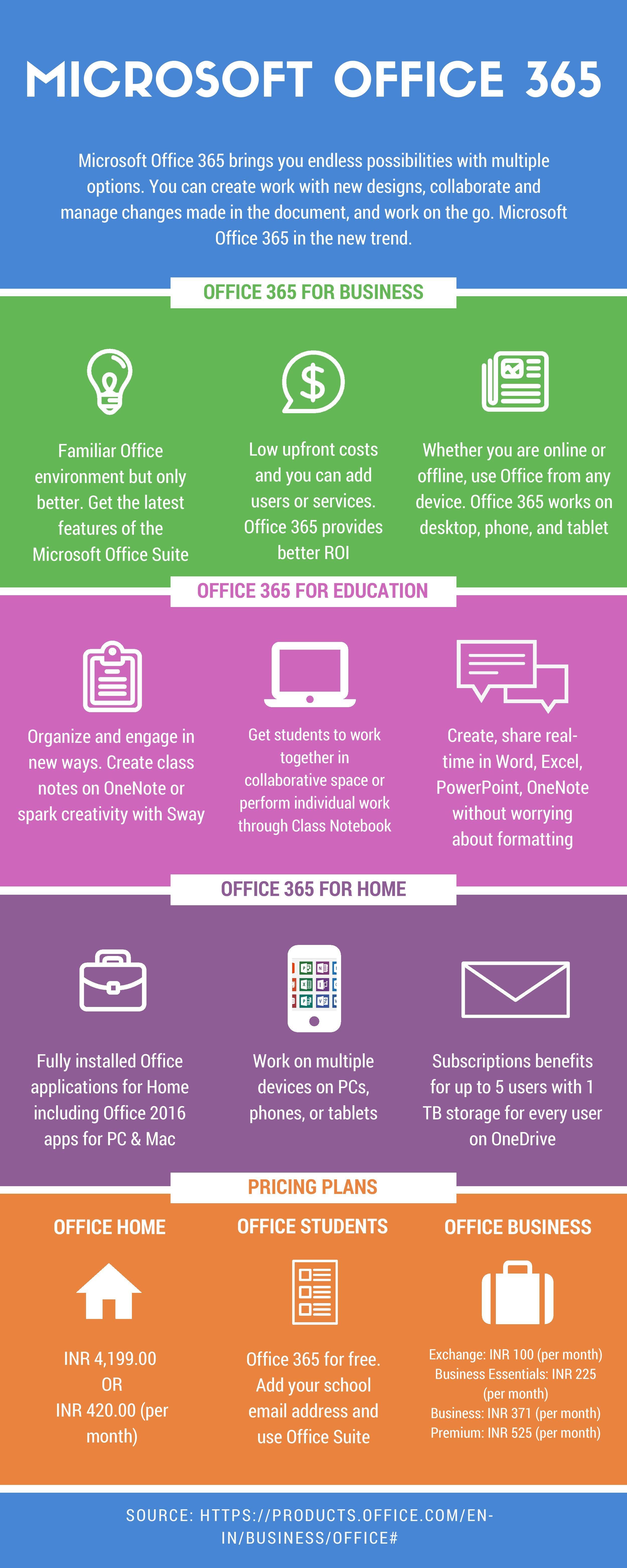 Microsoft Office 365 - An Infographics | Microsoft Office