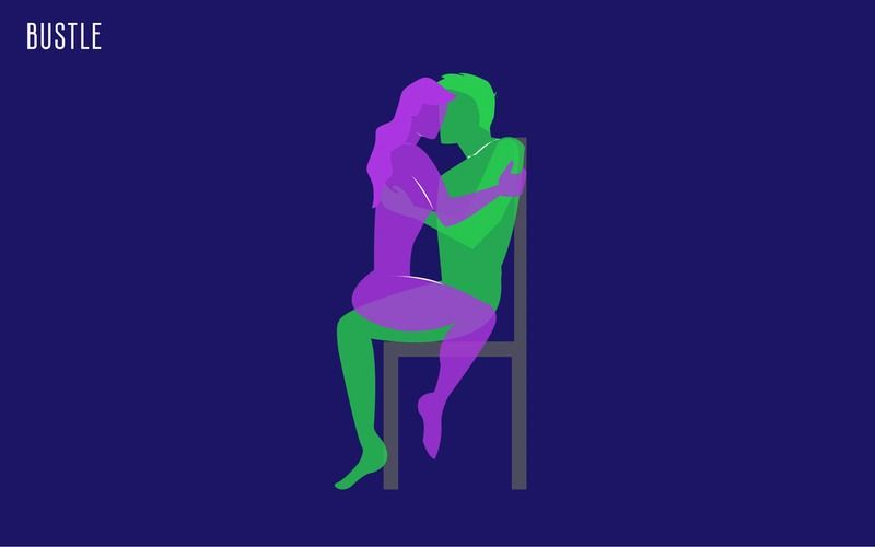 Sexual Positions To Beginners