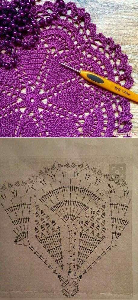 Pin de Janet Rodriguez en puntadas crcrochet | Pinterest | Carpeta ...