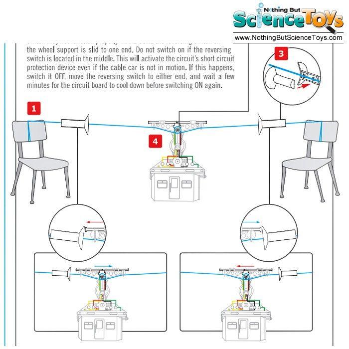 Toysmith 4m Fun Mechanics Kit Tin Can Cable Car Soda Beverage