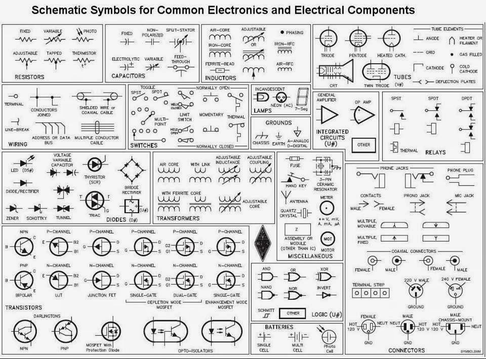 Schematic Symbols For Common Electronics And Electrical Components Schaltplan Elektronische Schaltplane Elektroschaltplan