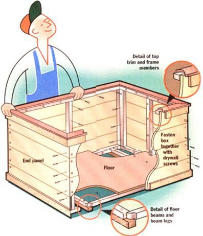 Build A Firewood Storage Box Diy Wood Storage Box Firewood