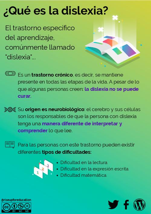 Que Es La Dislexia Trastorno Especifico Aprendizaje Orientacion Psicopedagogia Pedagogia Adultos I Dificultades Del Aprendizaje Dislexia Aprendizaje