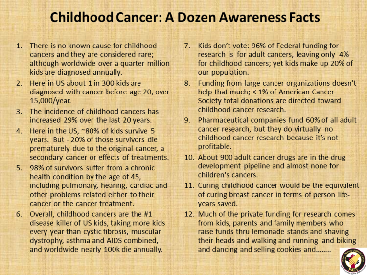 Childhood Cancer Facts & Statistics - People Against Childhood ...