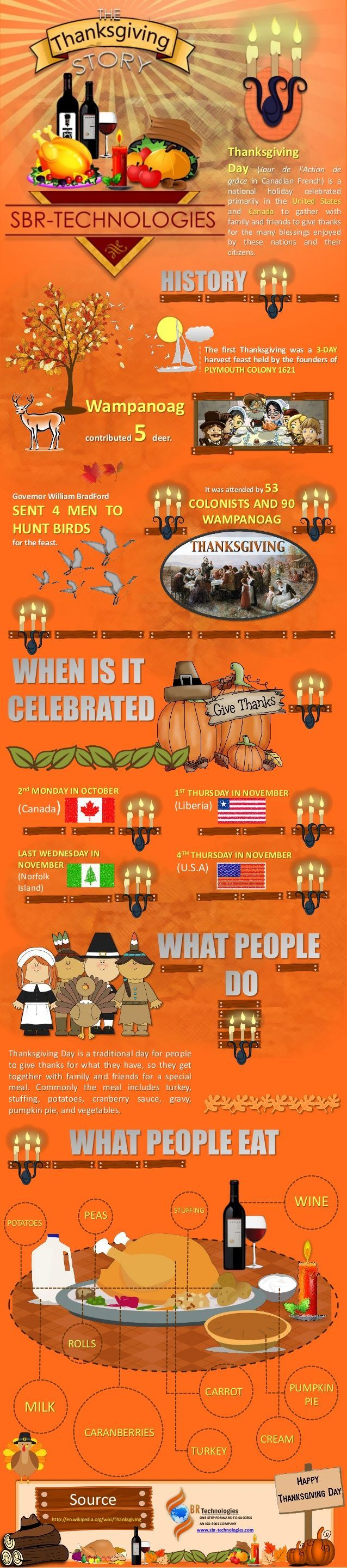 It S Time For Thanksgiving So Know Why You Have Been Celebrating Thanksgivin Celebrating Thanksgiving Day Thanksgiving Appetizers Fall Crockpot Recipes