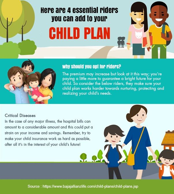 Child Insurance Plans Help You In Shaping Your Child S Future By