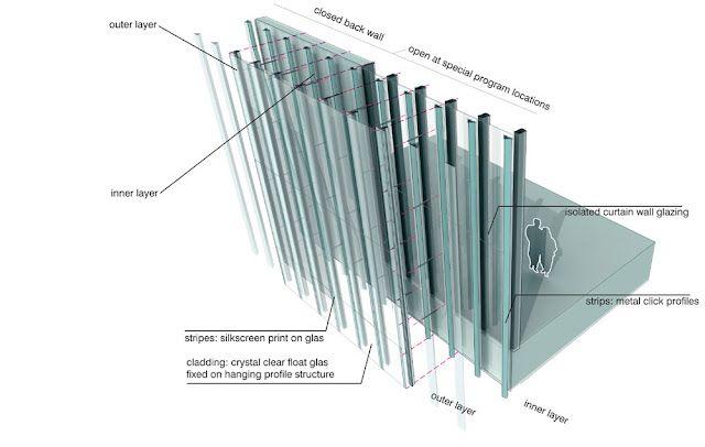 Galleria Centercity By UNStudio + GANSAM Architects & Partners-Double layer façade