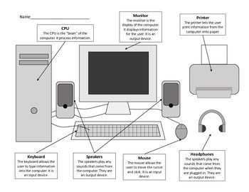 Parts of a Computer Worksheets  Including Laptop Diagram