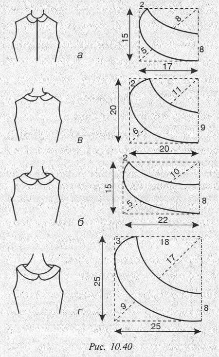 Cuellos   cartamodelli   Pinterest   Oberteile, Nähen und Kragen