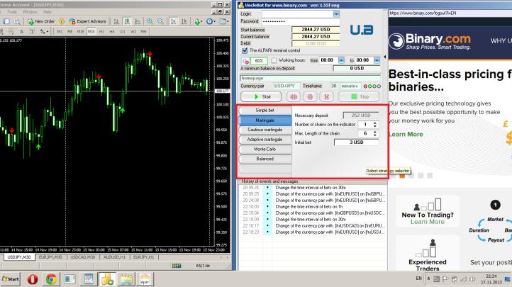 Cara Trading Selama 2 Jam/Hari dan Menghasilkan Profit