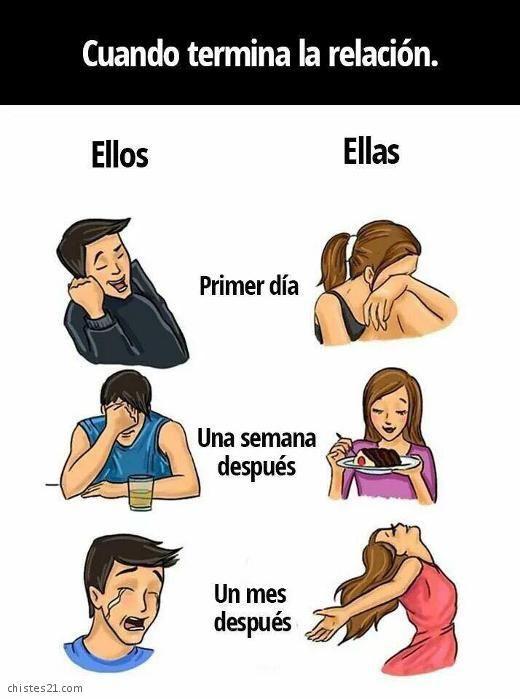 Imagen Publicada Por Felixa22 Guys Vs Girls Men Vs Women Breakup Memes