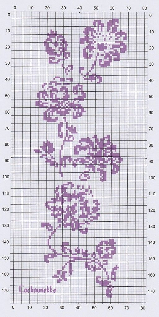 Cross-stitch Flowers ... no color chart available, just use pattern chart as your color guide.. or choose your own colors...