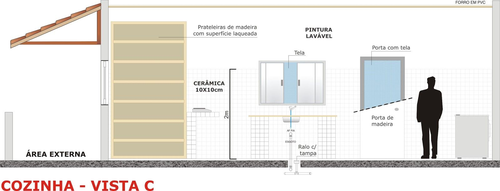 Layout Cozinha Industrial 3d Collection Of D Models Kithcen Layout