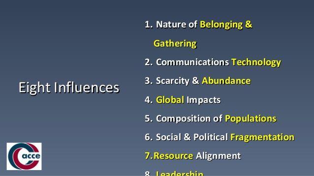 ##1: Nature of Belonging &1: Nature of Belonging & GatheringGathering