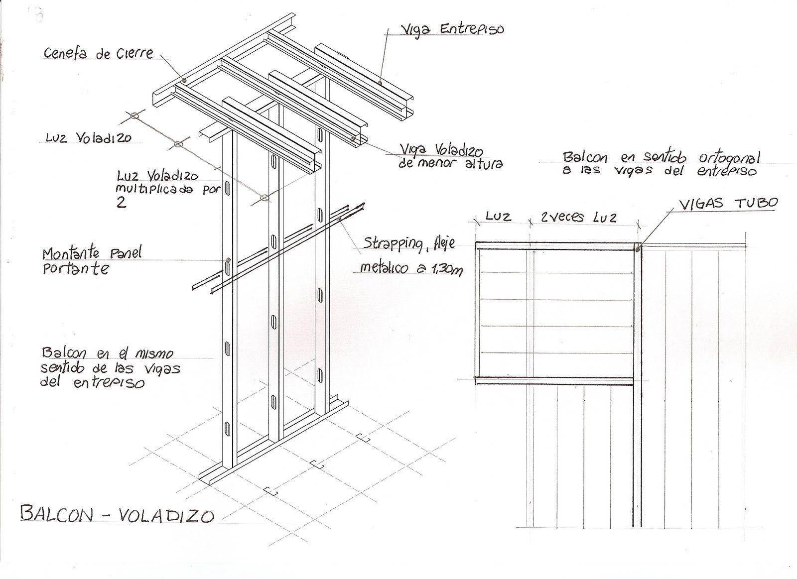 Steel Framing 18 Jpg 1600 1163 Entrepiso Pisos Vigas Estructurales