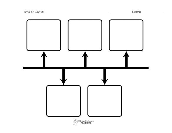 Squarehead Teachers Free Blank Printable Timeline With Simple Boxes