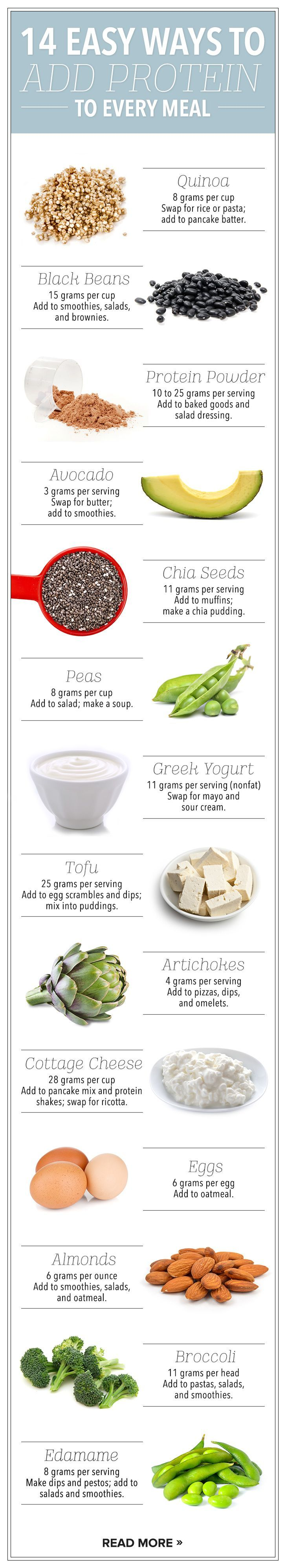 14 Easy Ways To Add #Protein To Every Meal Infographic