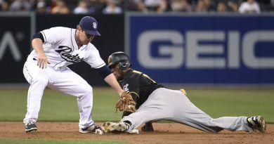 Pittsburgh Pirates Vs San Diego Padres Baseball Betting Lines Mlb Odds Pick Tips And Prediction Mlb Odds San Diego Padres Nfl Football