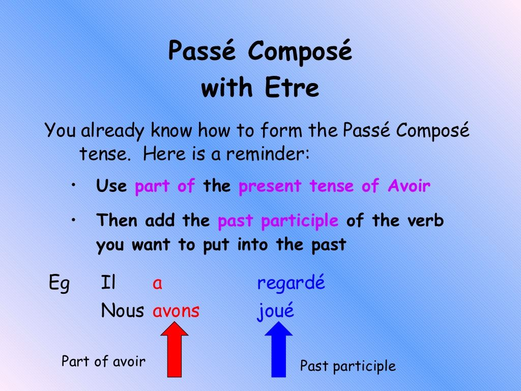 Etre With Passe Compose Presentation By Odessa78 Via