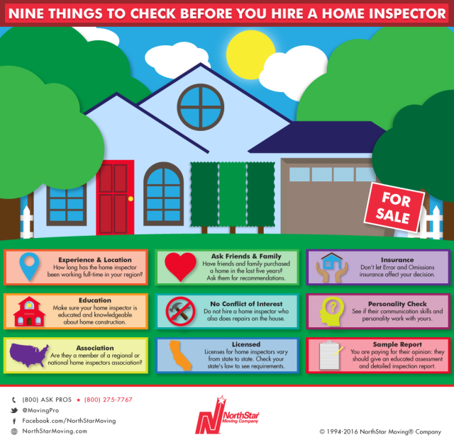 Ask These Key Questions Before You Hire A Home Inspector Home