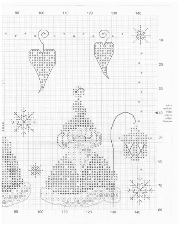 Cross-stitch Santa Gnomes, part 5... color chart on part 2 ...