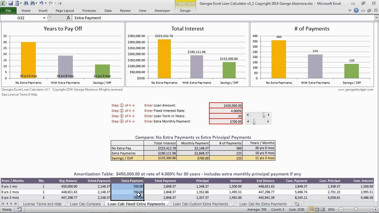 High Quality Excel Mortgage Calculator Template With Amortization Schedule And Extra  Principal Payments To See How To Payoff