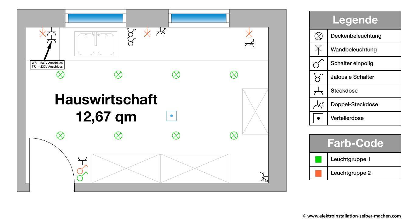 Elektroinstallation Schaltzeichen verstehen | Elektroinstallation ...