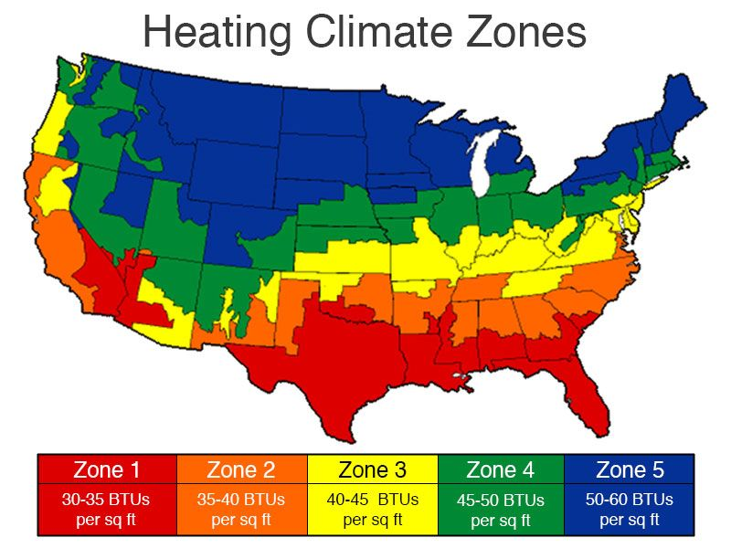 Calculate How Many Btus Are Needed To Heat Home Air