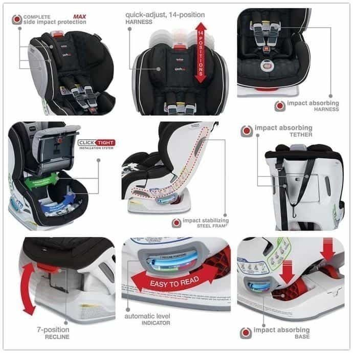 This Honest And Detailed Britax Marathon Clicktight Review Will Give You All The Information You Need To Know Britax Marathon Clicktight Britax Marathon Britax