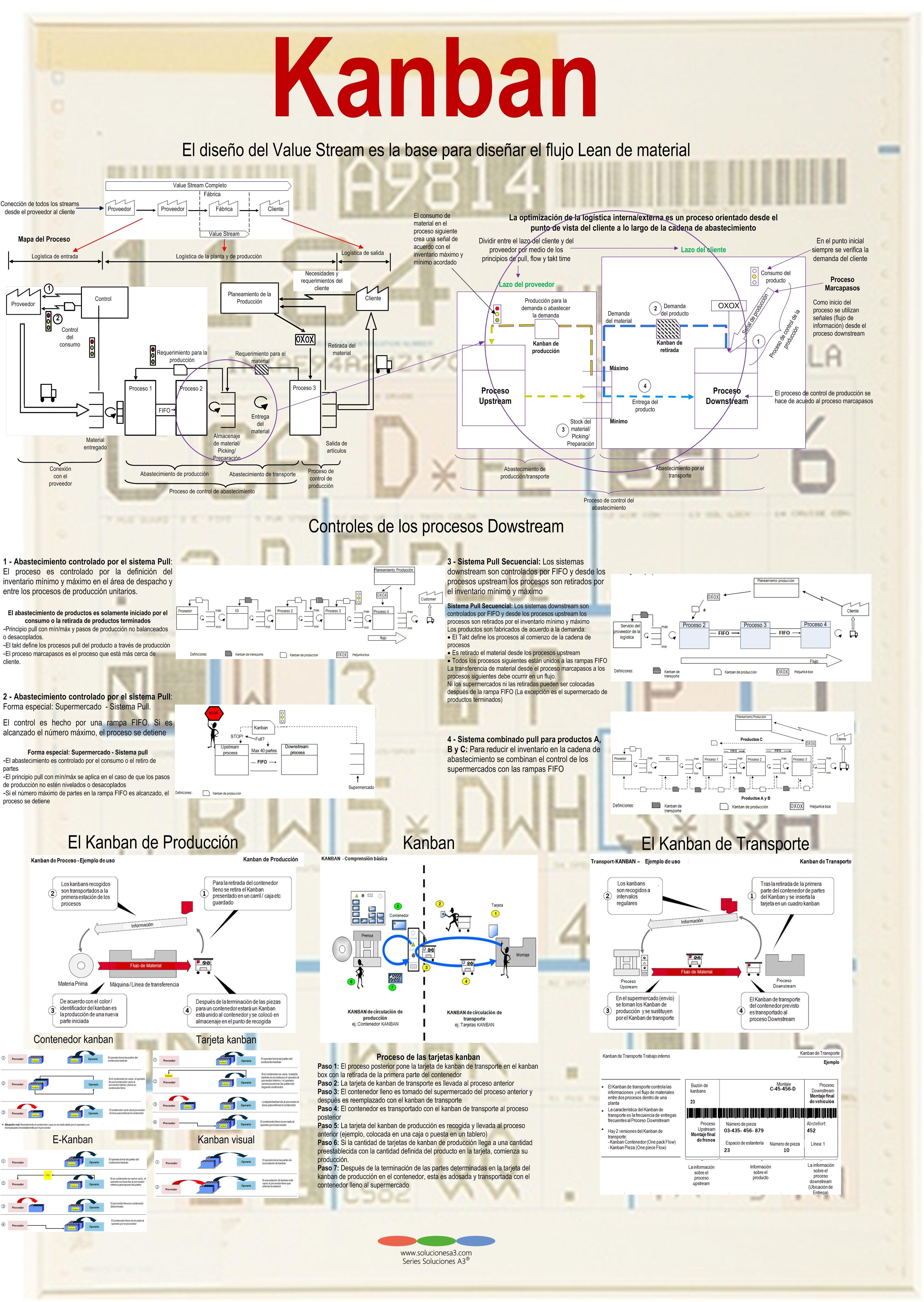 CFC_A3_example.jpg 800×501 pixels | PDCA | Pinterest | Project ...