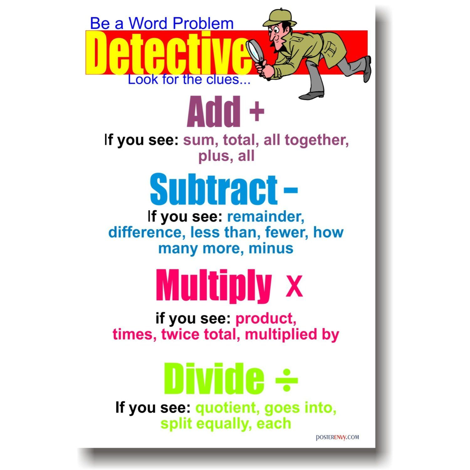 Be A Word Problem Detective Math