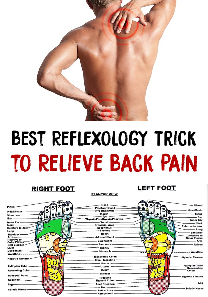 Relieve Back Pain In This Article You Will Learn Back Pain Reflexology Techniques That Will Help You To Relieve The Infrequent Mild Back Pain