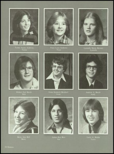 How can you find old middle school yearbooks ...  |Find Middle School Yearbooks