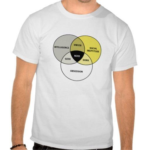 Venn Diagram Nerd Geek Dork Dweeb T Shirt Geek T Shirts