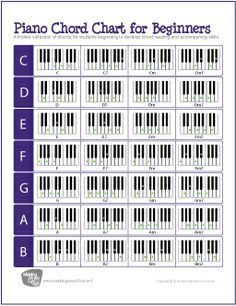 Free Piano Keyboard Chord Chart Includes Chord Chart And Info