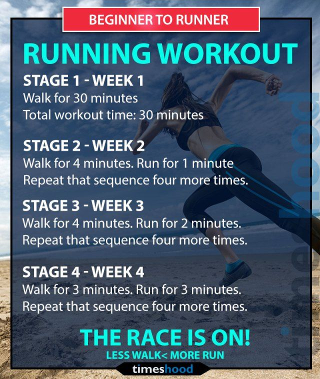 Best hiit workouts for weight loss