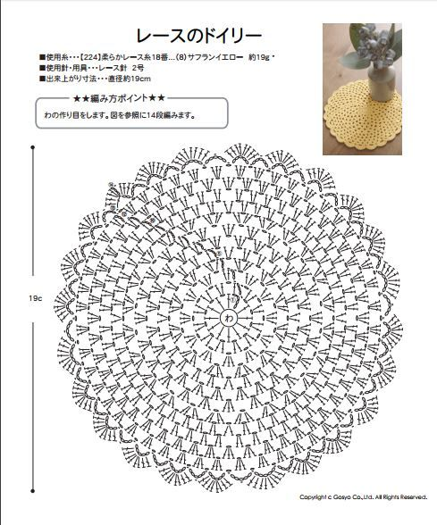 Ergahandmade crochet placemats diagrams vzornk koleka ergahandmade crochet placemats diagrams ccuart Gallery