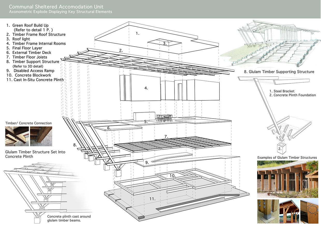 Blown Up Axonometric Tackling Homelessness Year 3 Undergraduate Project On Behance Green Roof Building Roof Structure Timber Deck