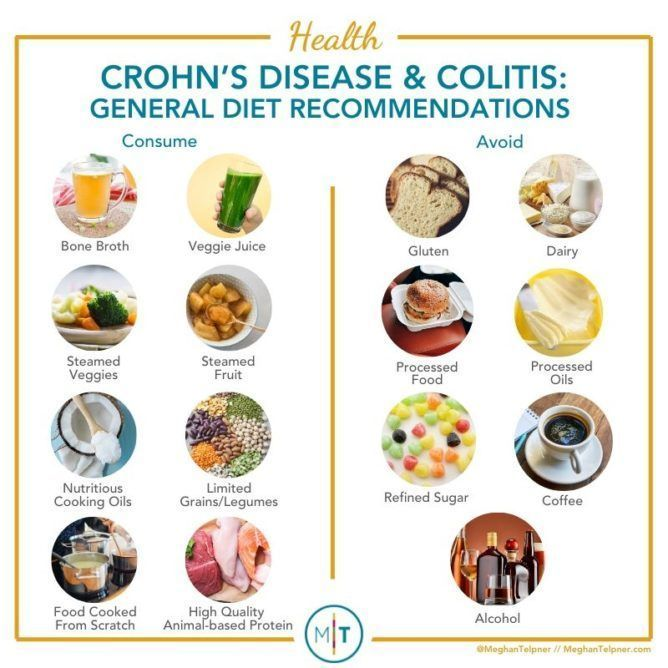 Crohn S Disease And Colitis Healing Diets And Other Resources Healing Diet Crohns Disease Diet Recipes Colitis Diet