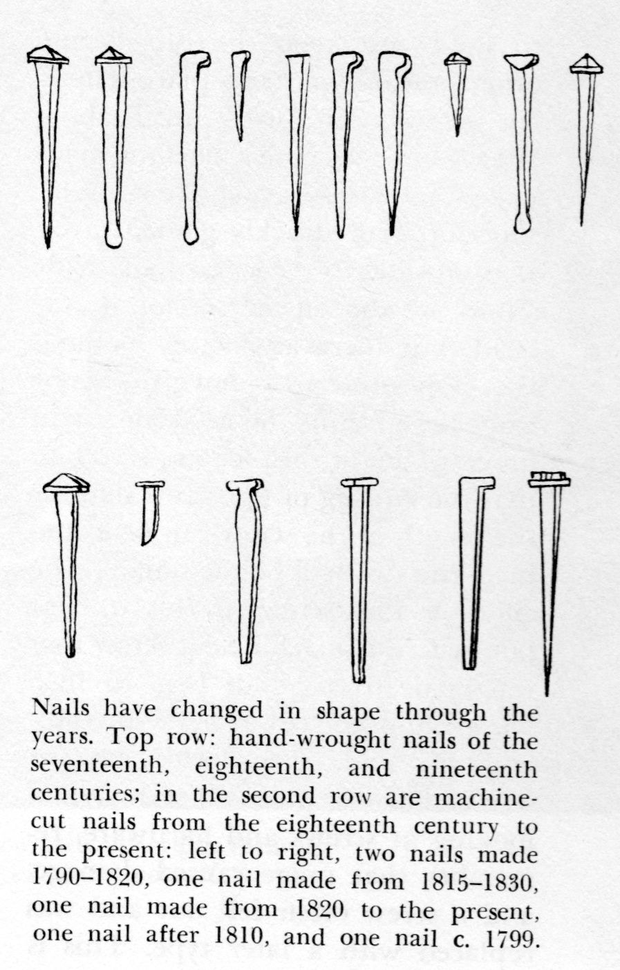 Dating antique furniture nails